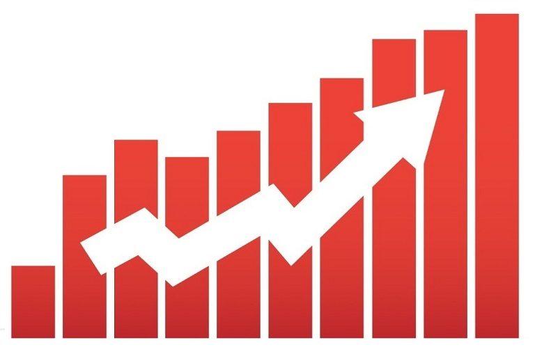 3. Rapido recupero dell'investimento